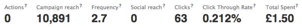 facebook-penny-clicks